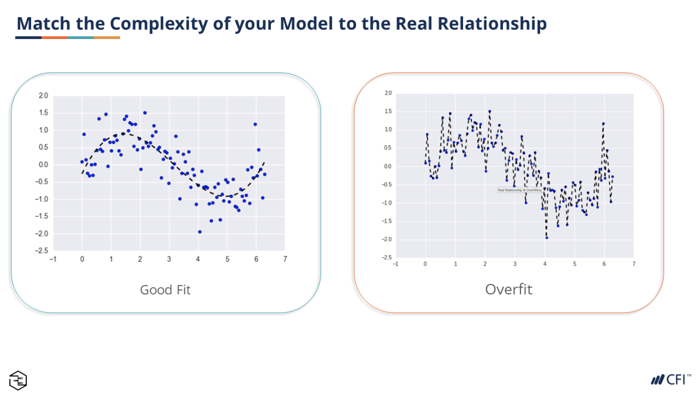 Match the Complexity of your Model to the Real Relationship